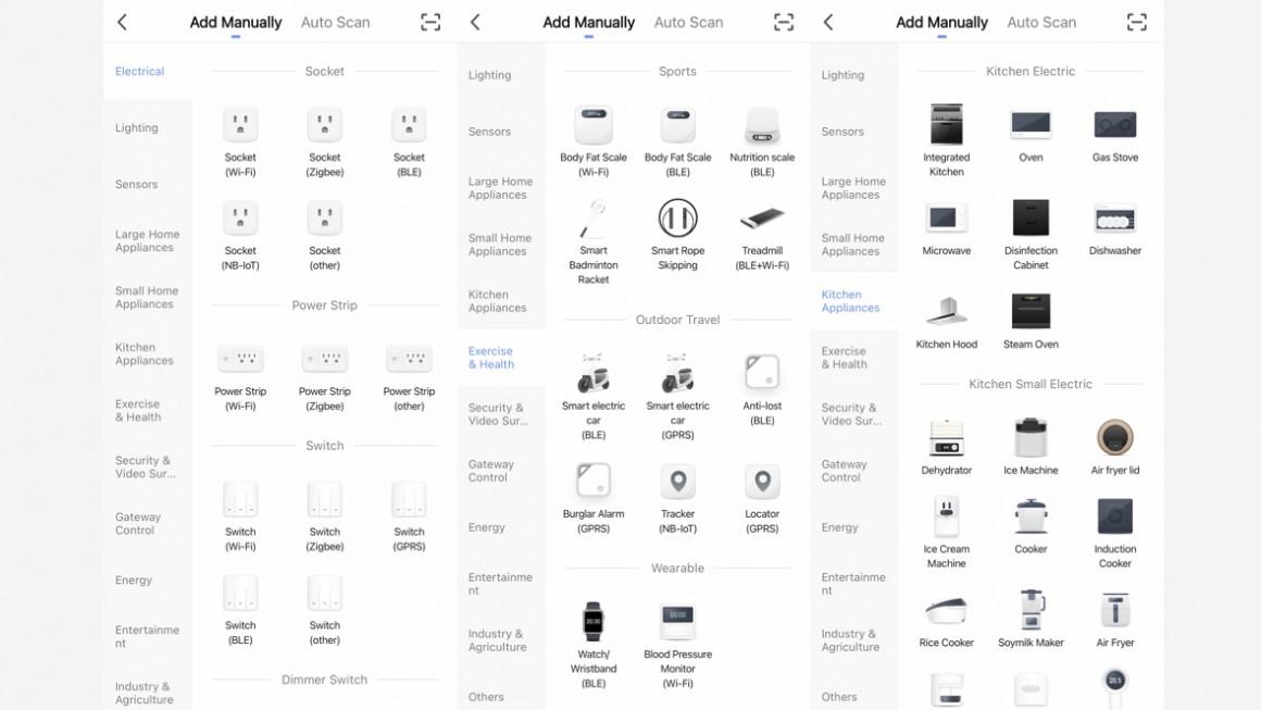 Listados de dispositivos Smart Life